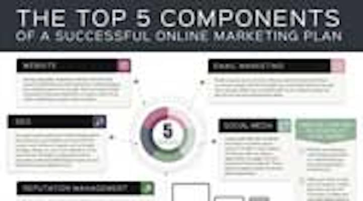 Content Dam Diq Online Articles 2015 02 Top 5 Components Infographic 1