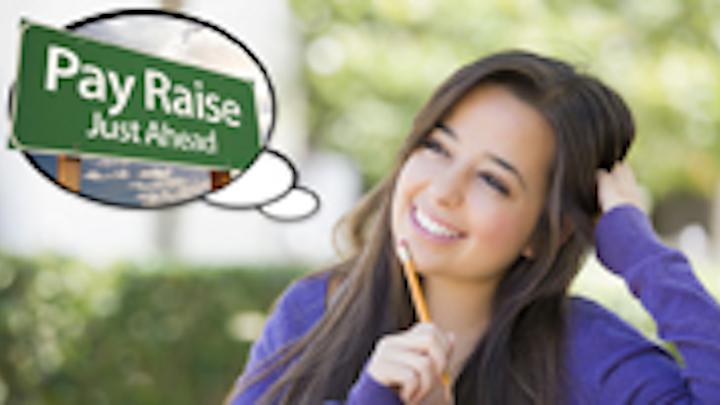 Content Dam Diq Online Articles 2015 04 Ask For Raise 1