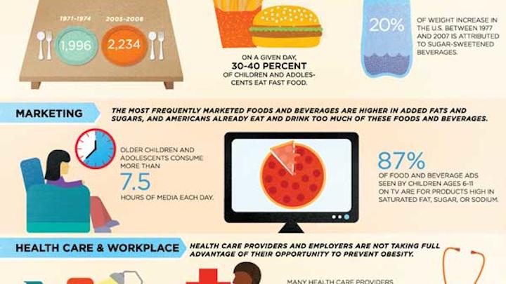 Apop Infographic Fo