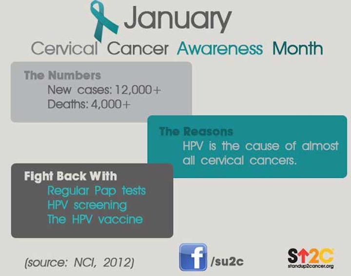 Cervical Cancer Month Fo
