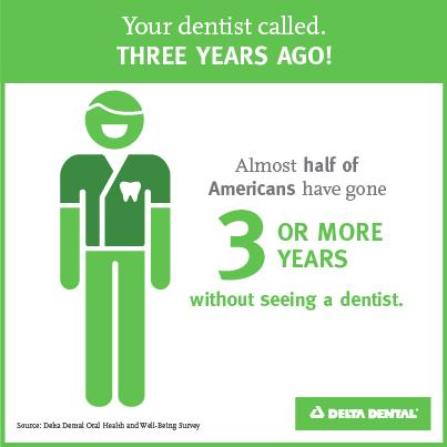 Dental Visit Infographic