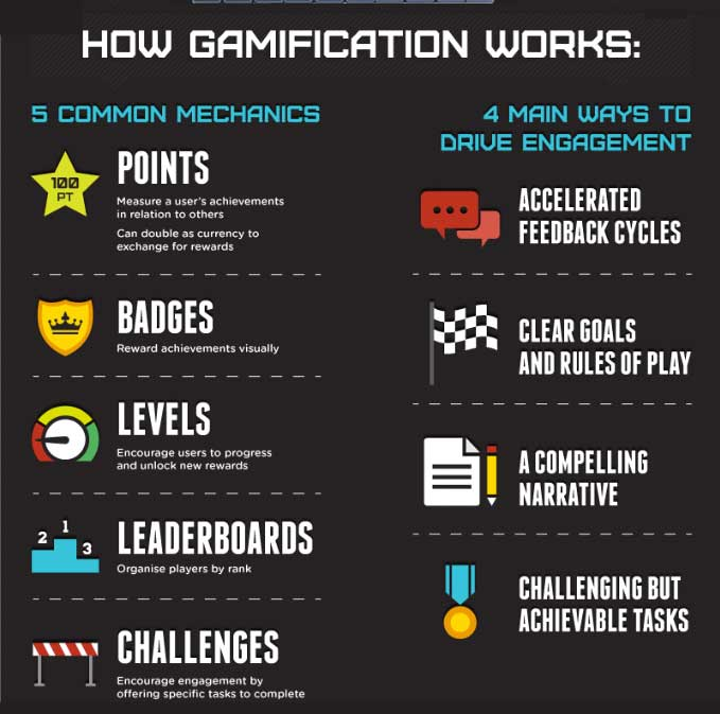 Gamification 1