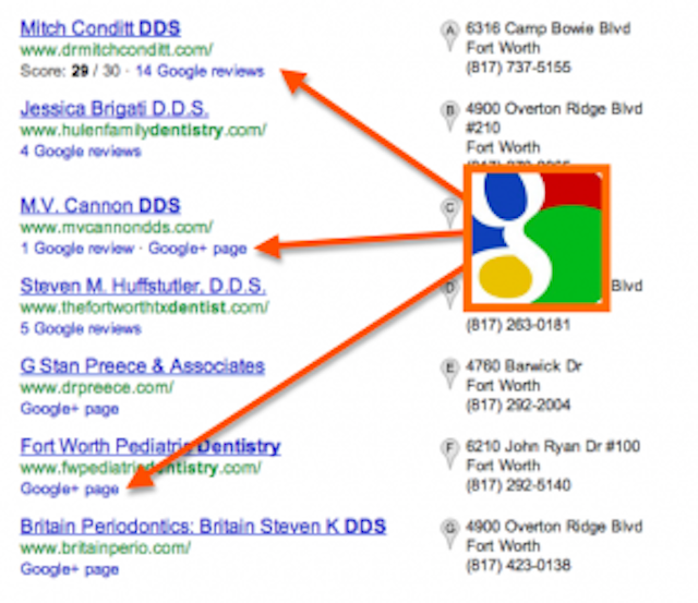 How to use Google to your dental practice's advantage