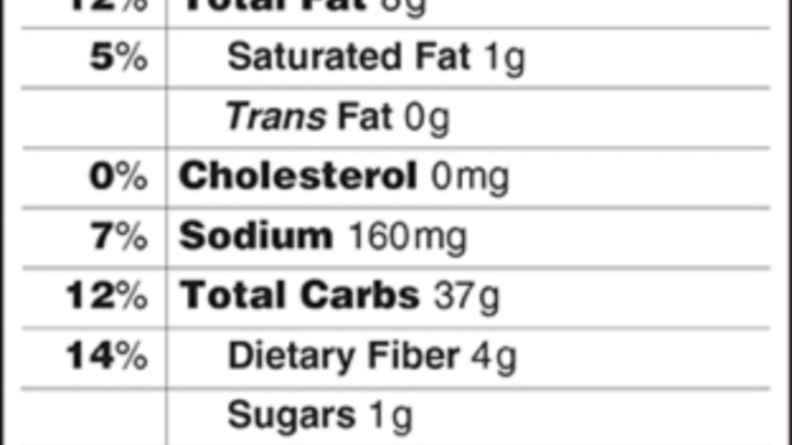 Nutrition Facts Proposed Fo