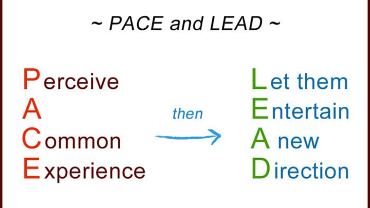 Pace And Lead