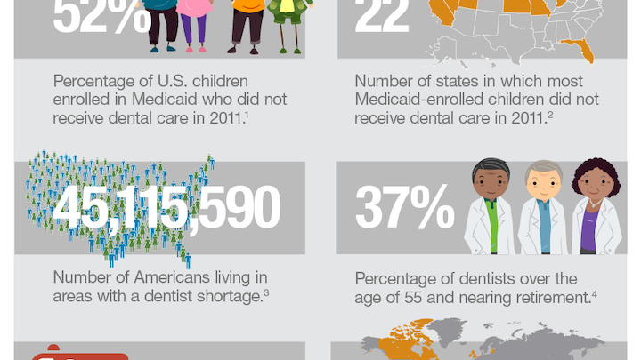 Pew In Search Of Dental Care