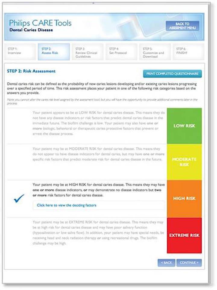 Risk Assessment Fo