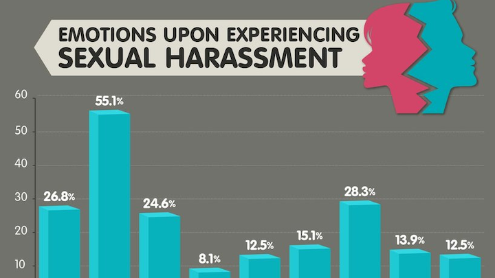 Sexual Harassment Attorney Research