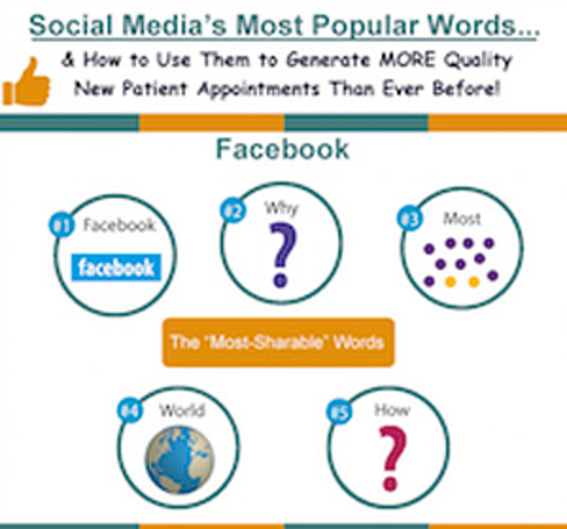 How to use social media's most shared words to attract new