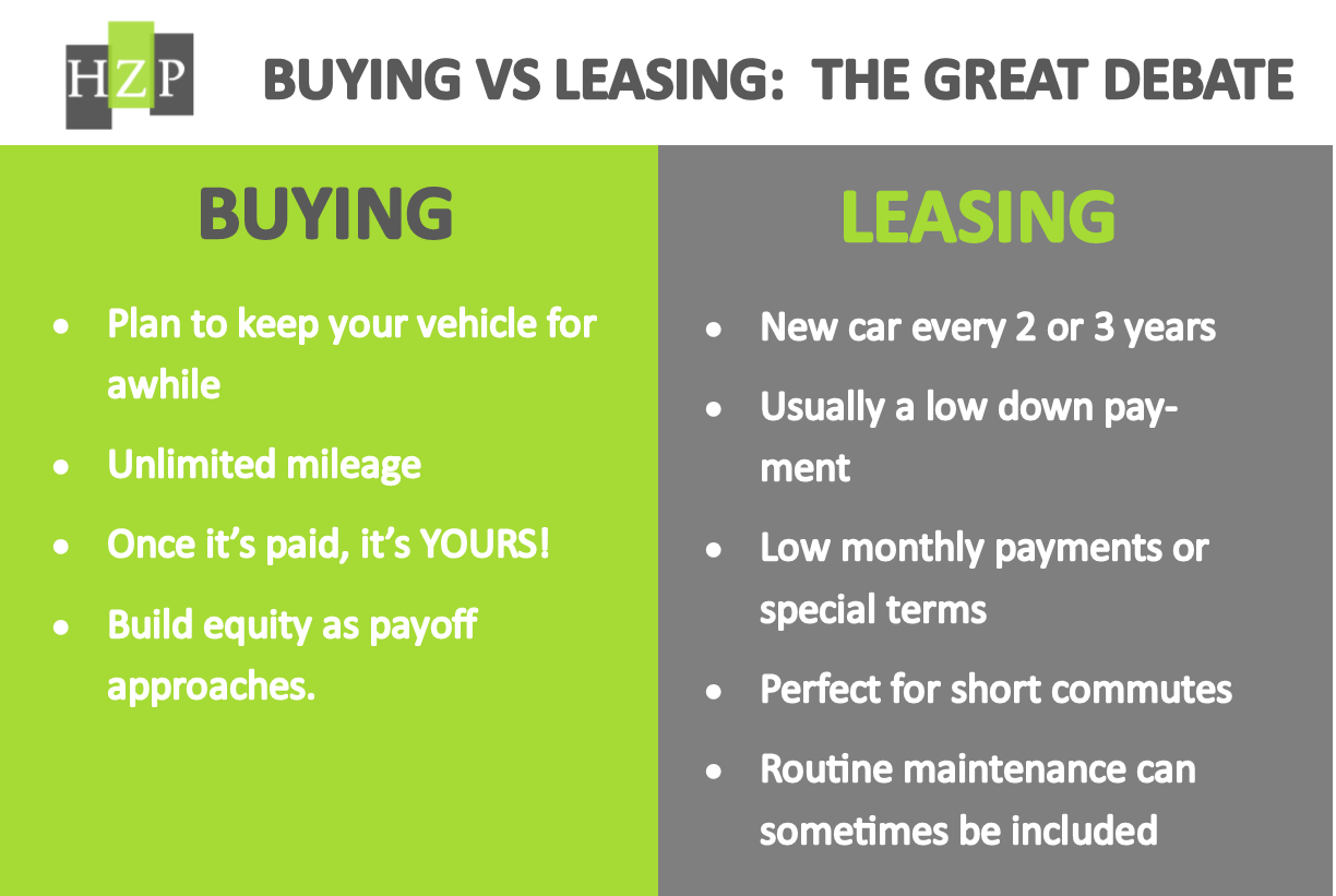 Is lease to own car a good idea
