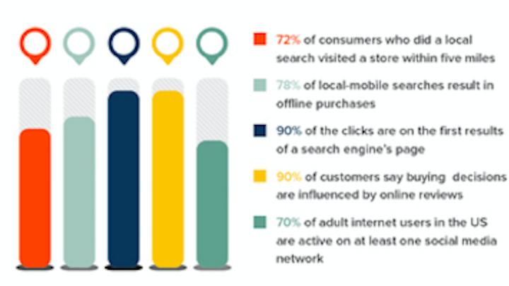 Content Dam Diq Online Articles 2016 12 Infographic 1