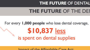 Content Dam Diq En Articles Apex360 2017 07 The Senate Health Care Bill What S At Stake For Dental Practices And The Dental Industry Leftcolumn Article Thumbnailimage File