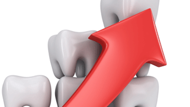 Content Dam Diq En Articles Apex360 Print Volume 3 Issue 4 Marketing Focus 3 Trends Affecting The Dental Industry Today Leftcolumn Article Thumbnailimage File